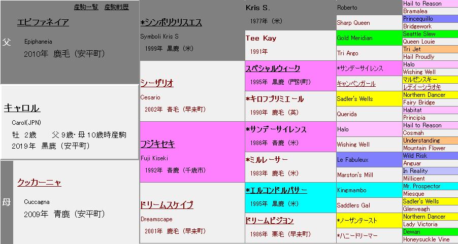 f:id:kago26:20210624235137p:plain