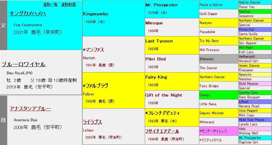 f:id:kago26:20210703001300p:plain