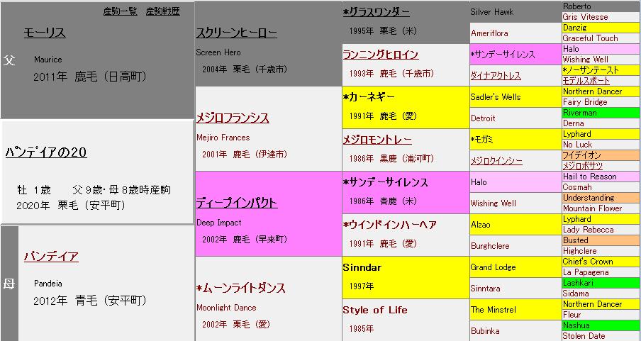 f:id:kago26:20210704000202p:plain