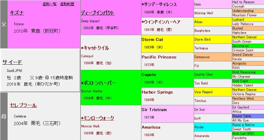 f:id:kago26:20210710044457p:plain