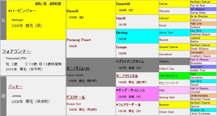 f:id:kago26:20210710232243p:plain