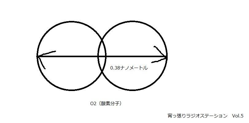 f:id:kago486:20190406235018j:plain