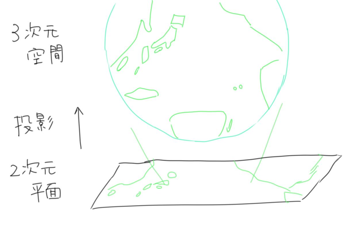 f:id:kago486:20190414223332j:plain