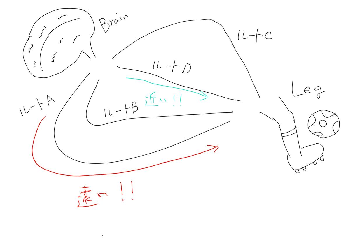 f:id:kago486:20190508005905j:plain