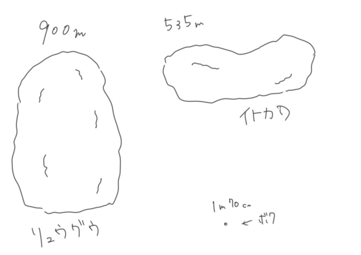 f:id:kago486:20190526225641j:plain