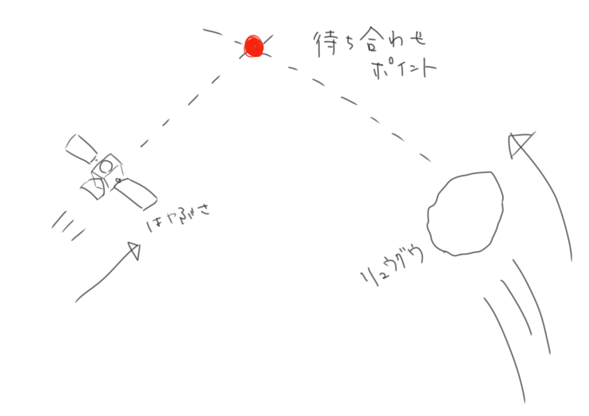 f:id:kago486:20190526230430j:plain