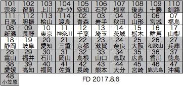 f:id:kagobon:20170809225857j:plain