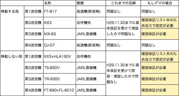 f:id:kagobon:20180118235015j:plain