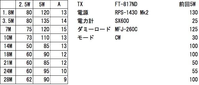 f:id:kagobon:20180402215618j:plain