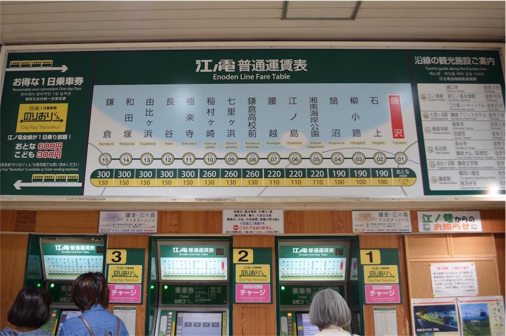 f:id:kagoshima384:20160621220635j:image