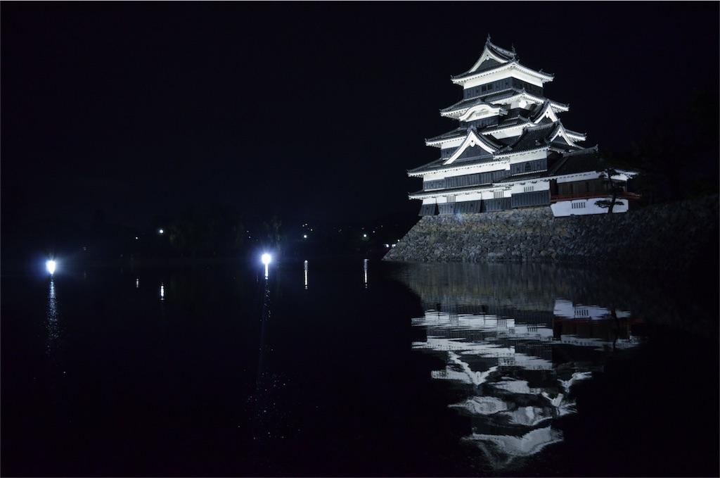 f:id:kagoshima384:20160919204733j:image