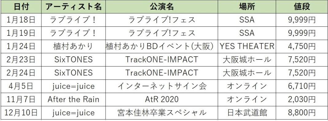 f:id:kagurairo:20210125011022p:plain