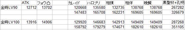 f:id:kagurakanata:20161220004012p:plain
