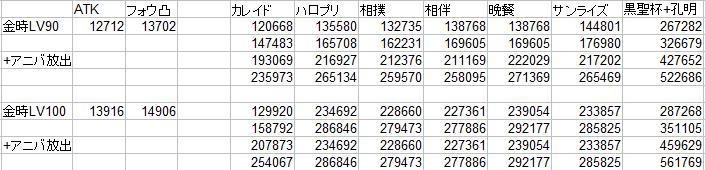 f:id:kagurakanata:20170107002756p:plain