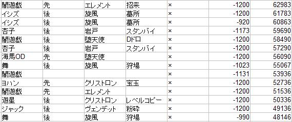 f:id:kagurakanata:20191127232425p:plain