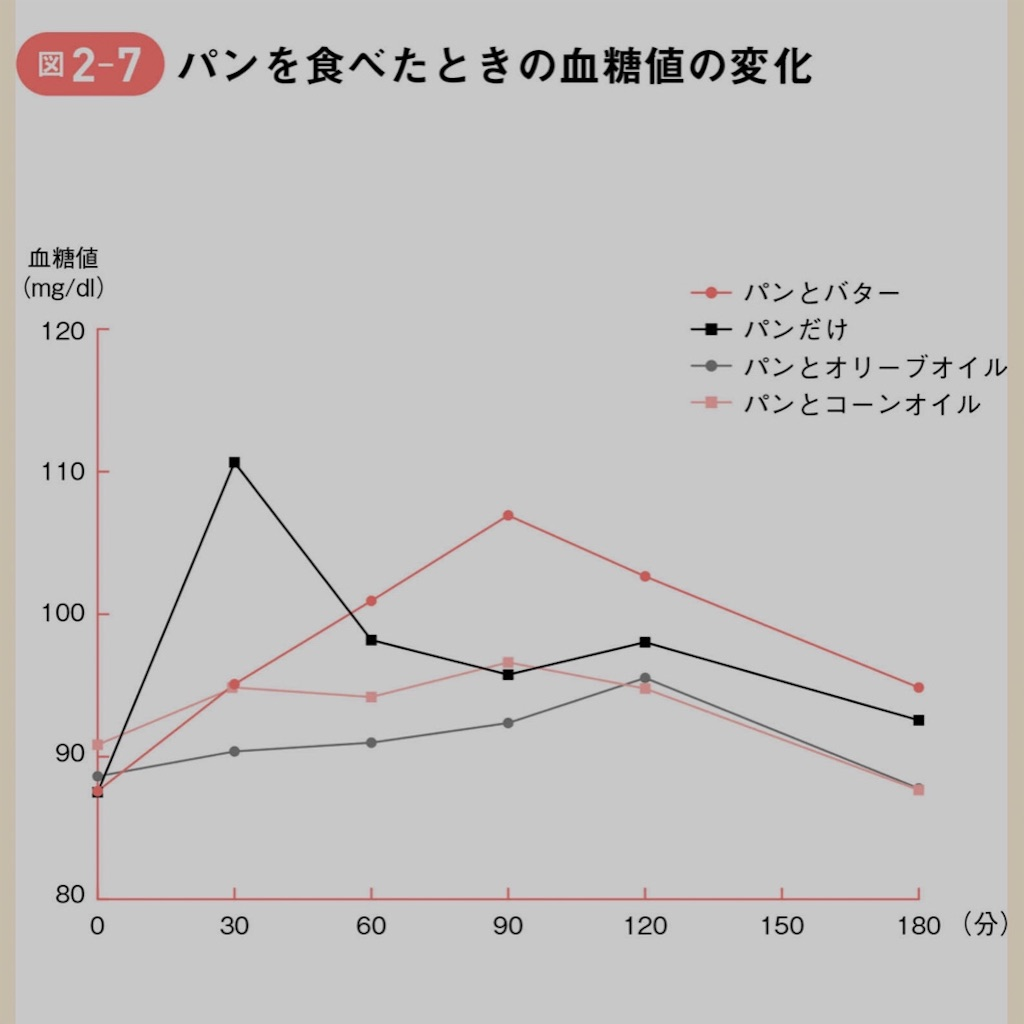 f:id:kagurakanon:20180327220428j:image