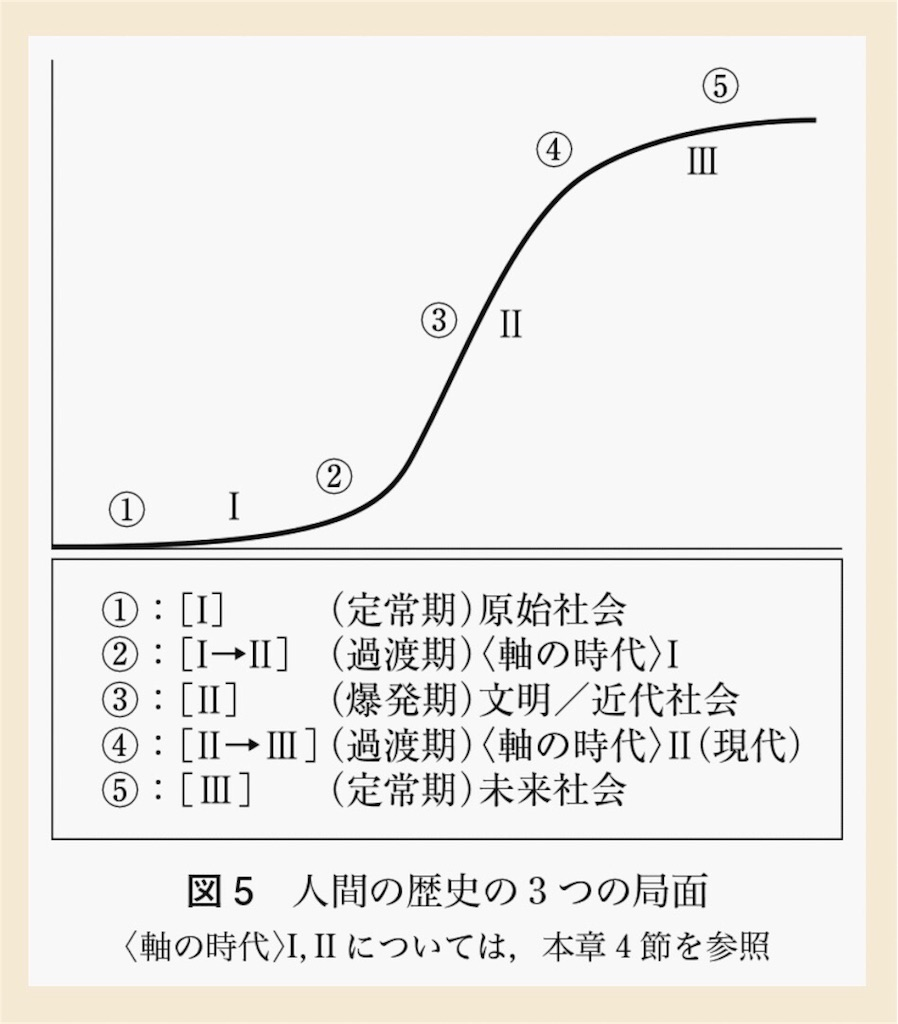 f:id:kagurakanon:20190511025804j:image