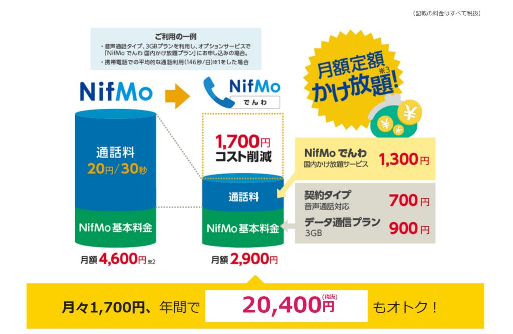 f:id:kaguraya2010:20170529042621j:plain