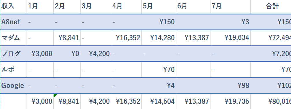 f:id:kaguraya2010:20170705035423j:plain