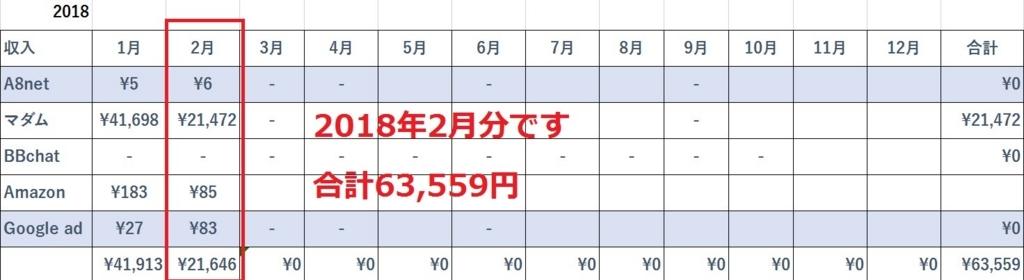 f:id:kaguraya2010:20180311022221j:plain