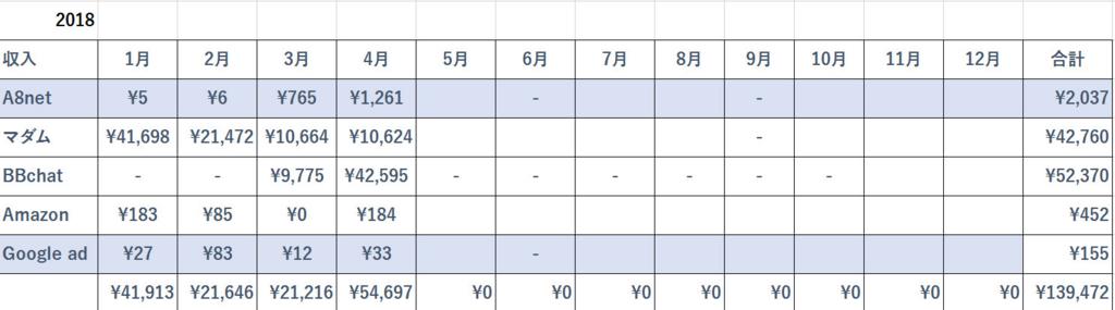 f:id:kaguraya2010:20180512100122j:plain