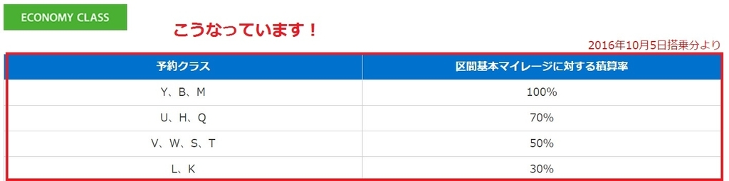 f:id:kaguraya2010:20180924155329j:plain