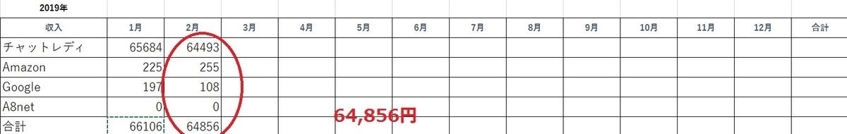 f:id:kaguraya2010:20190313233822j:plain