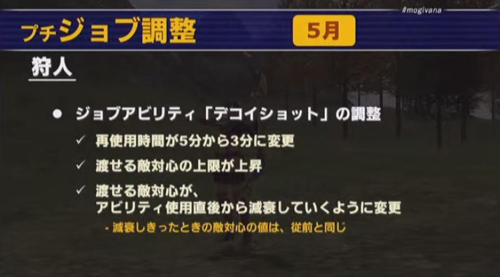 f:id:kagurazaka-c:20210507222819p:plain