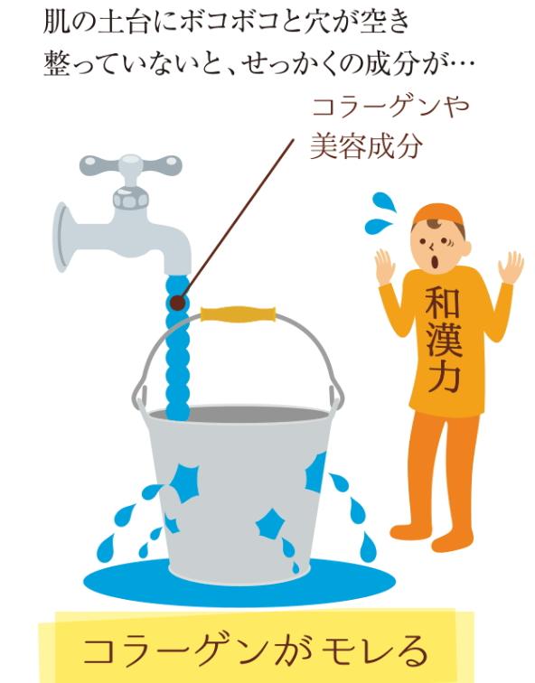 f:id:kahoko1212:20191129203406j:plain