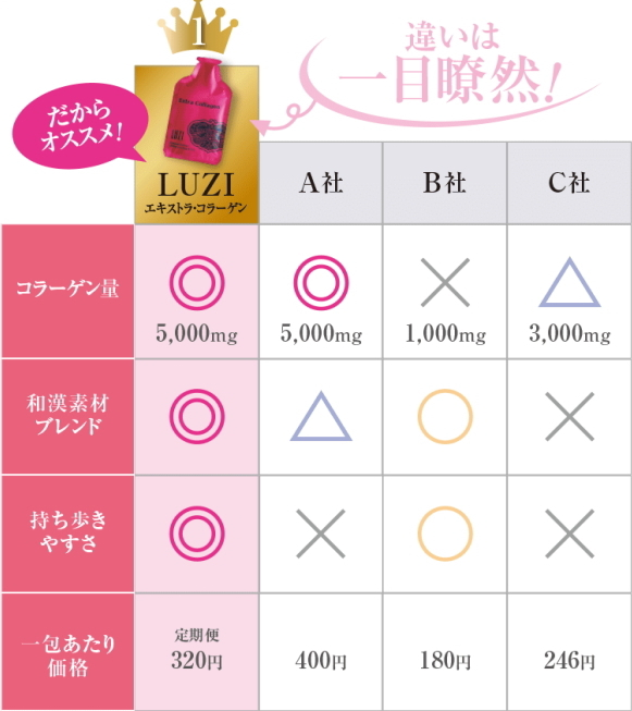 f:id:kahoko1212:20191205110759j:plain