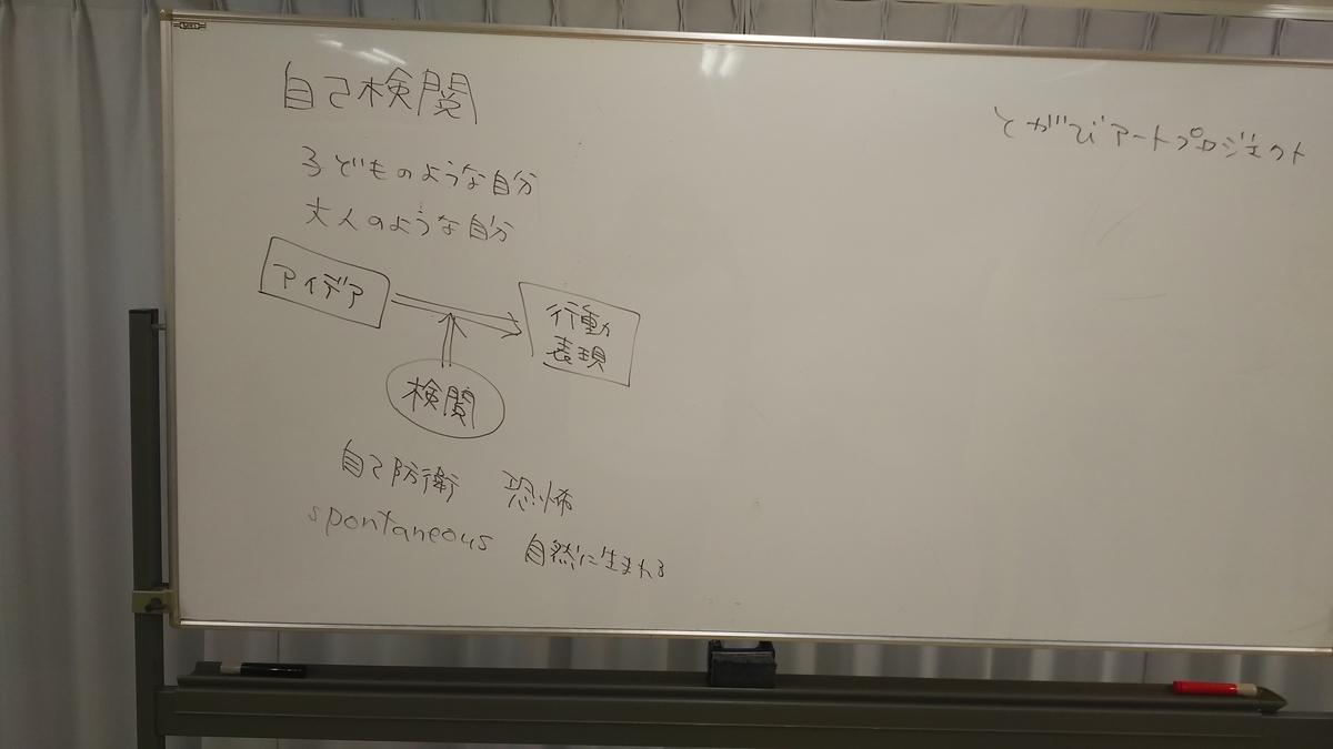 f:id:kahsuke555:20210315064808j:plain