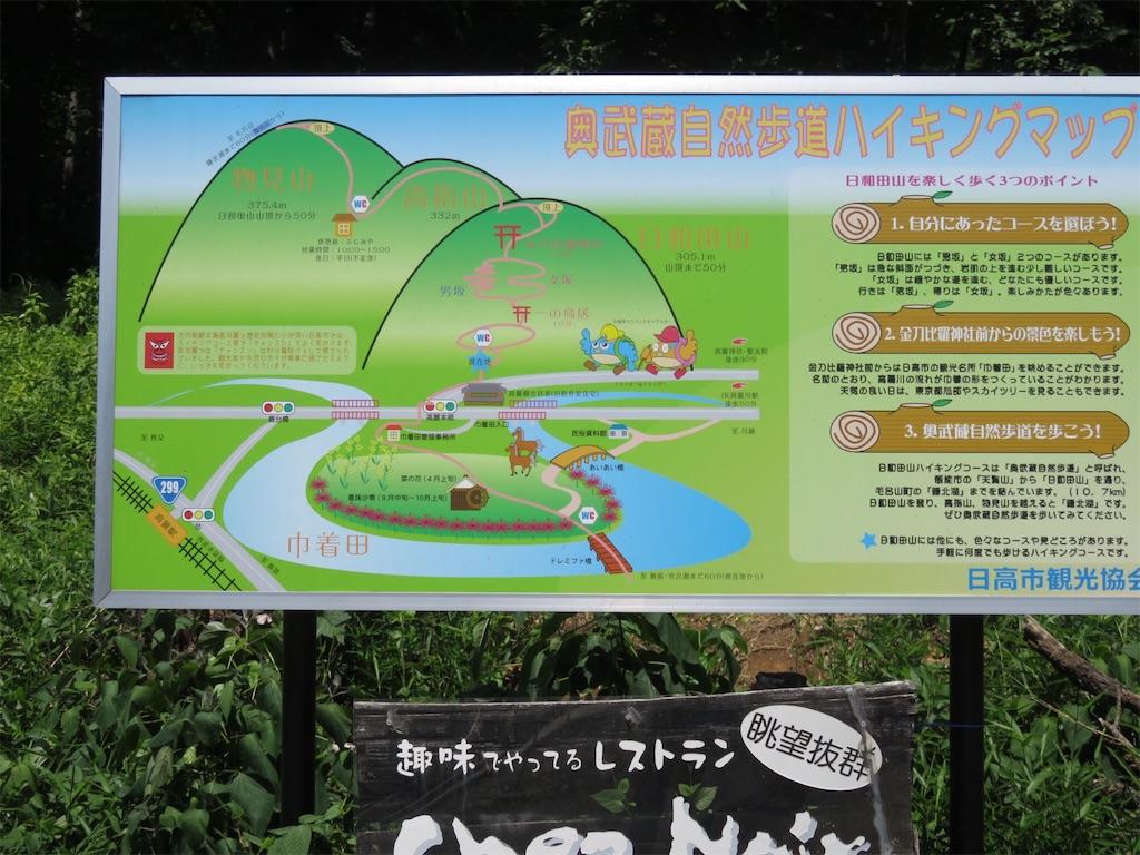 f:id:kai-koume:20180604185041j:image