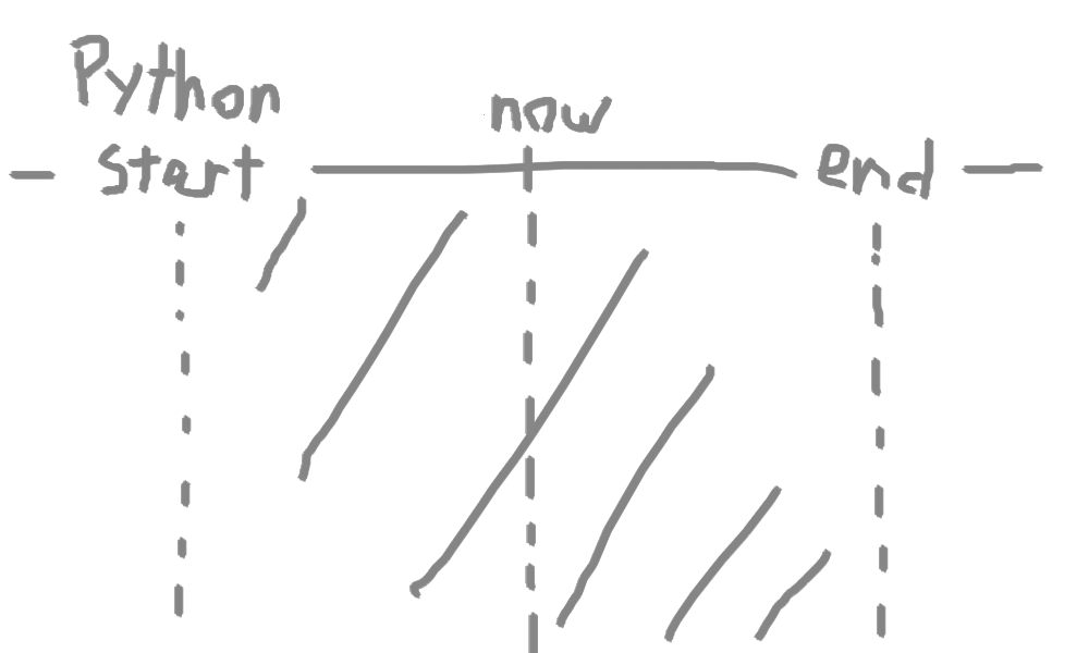f:id:kai1233:20190113230608p:plain