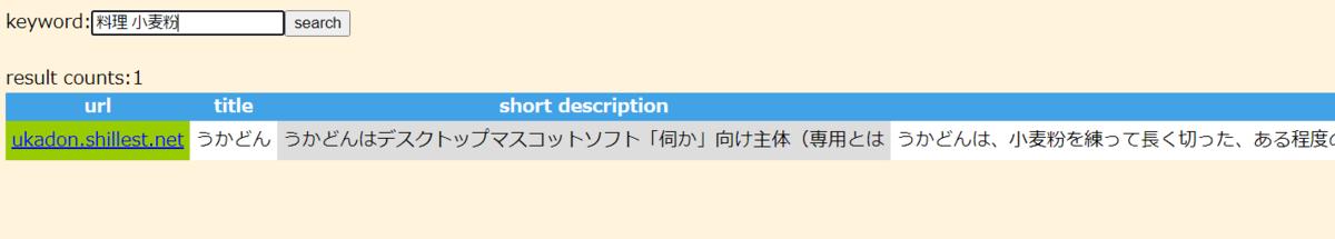 f:id:kaias1jp:20210218104912p:plain