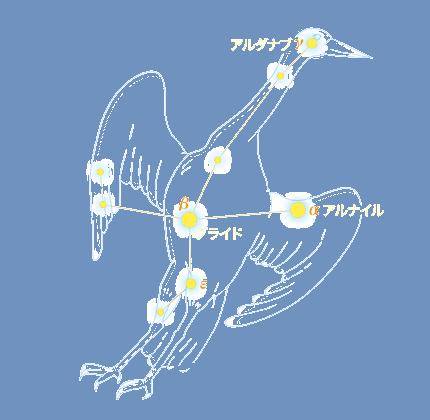 f:id:kaibashirakun:20170203201353p:plain
