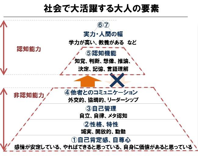 f:id:kaichinozomi:20160518193711j:plain