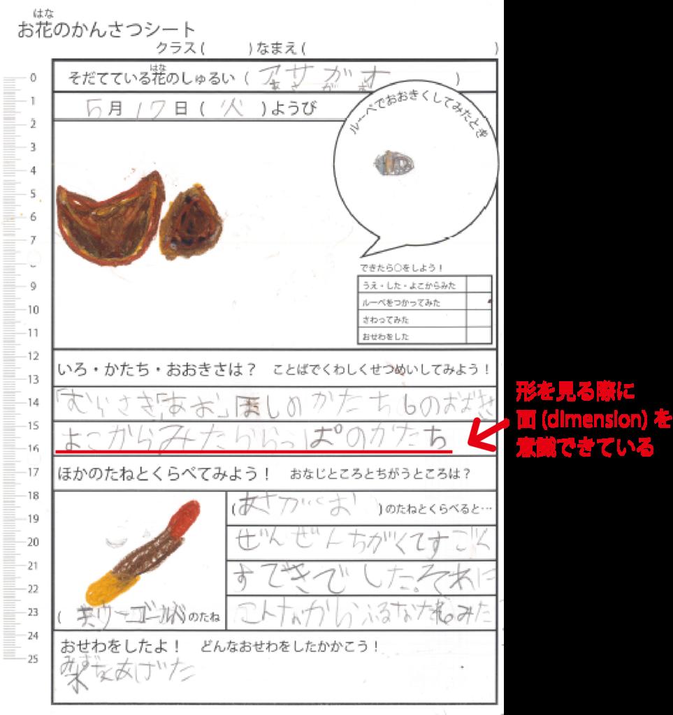 f:id:kaichinozomi:20160524175229p:plain