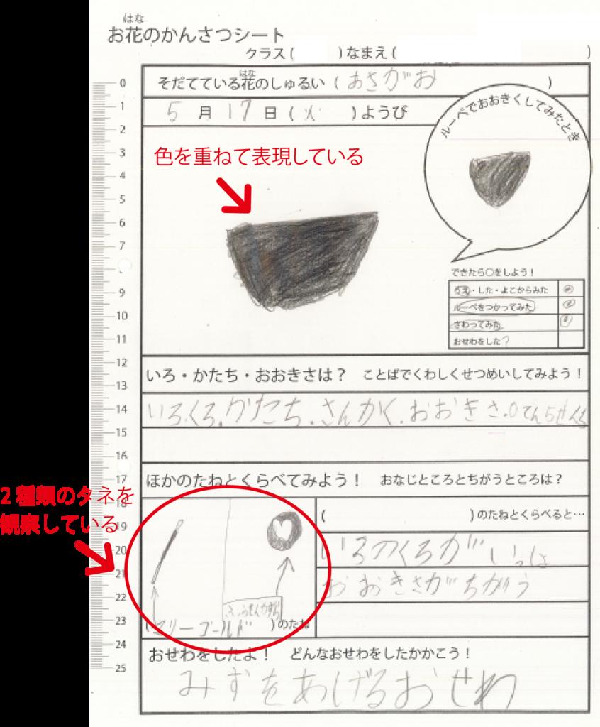 f:id:kaichinozomi:20160524181357p:plain