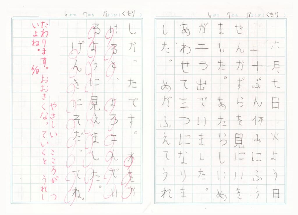 f:id:kaichinozomi:20160716155225p:plain