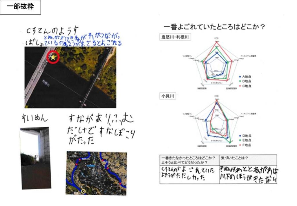 f:id:kaichinozomi:20160830162821j:plain