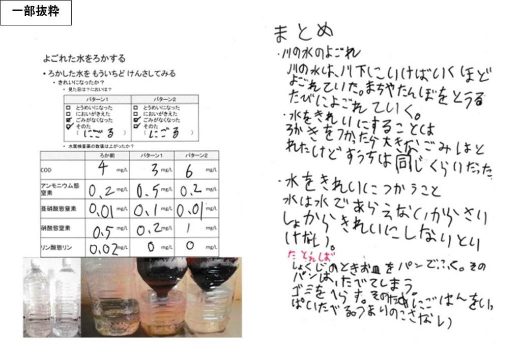 f:id:kaichinozomi:20160830162833j:plain