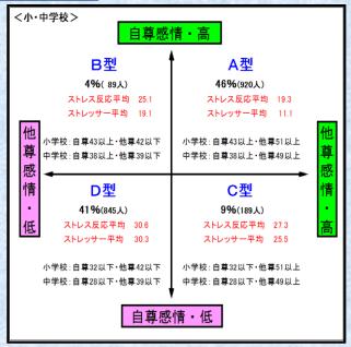 f:id:kaichinozomi:20160913063147p:plain