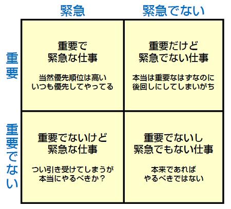 f:id:kaichinozomi:20160913063427p:plain
