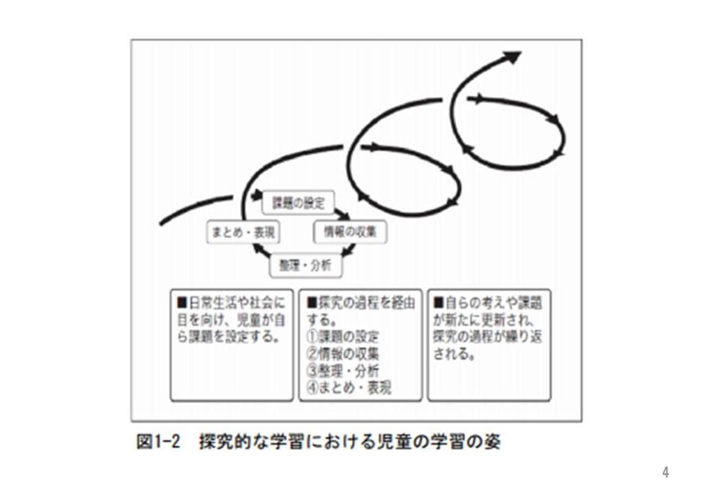 f:id:kaichinozomi:20160917063917j:plain