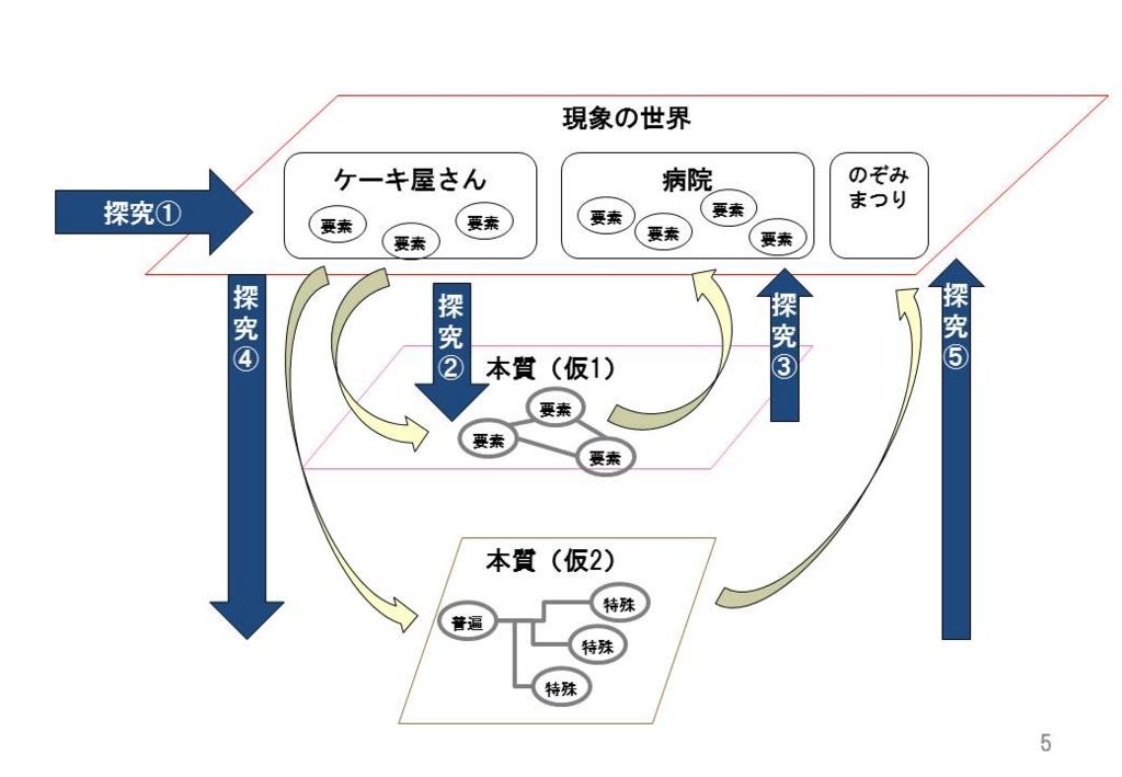 f:id:kaichinozomi:20160917133500j:plain