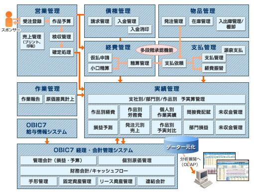 f:id:kaichinozomi:20160924045553j:plain