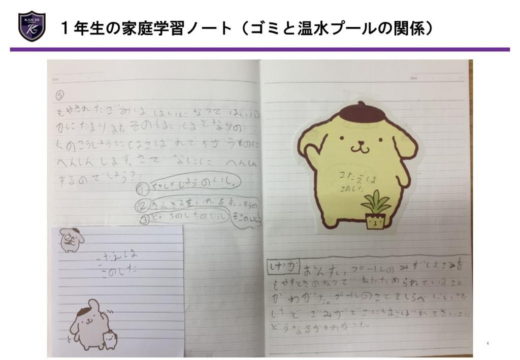 f:id:kaichinozomi:20161120102930j:plain