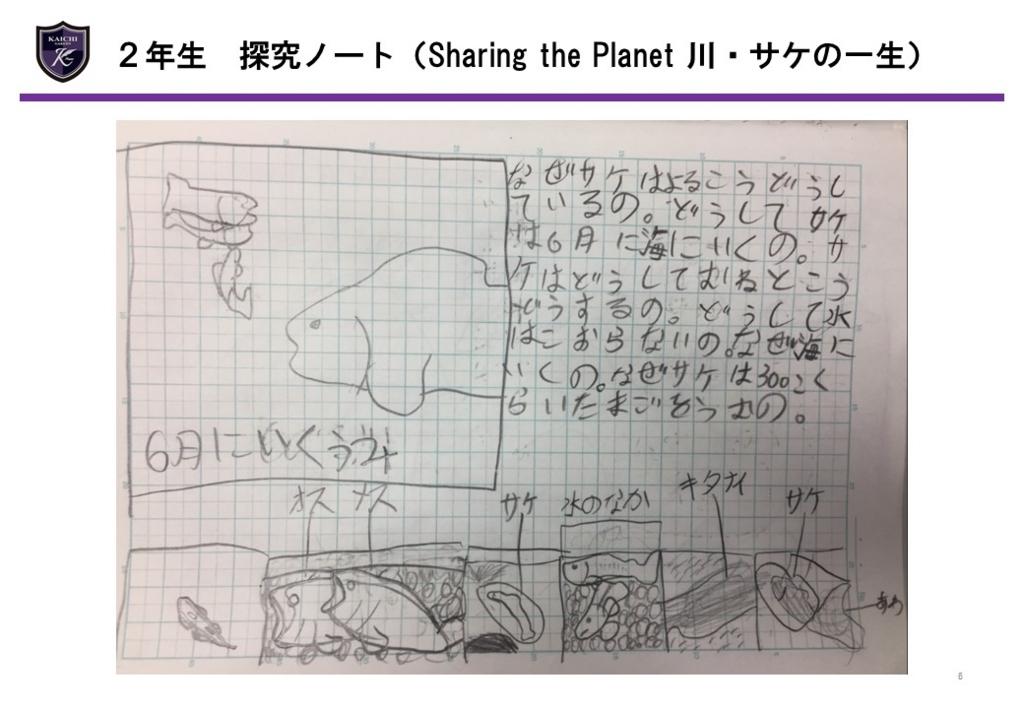 f:id:kaichinozomi:20161120102950j:plain