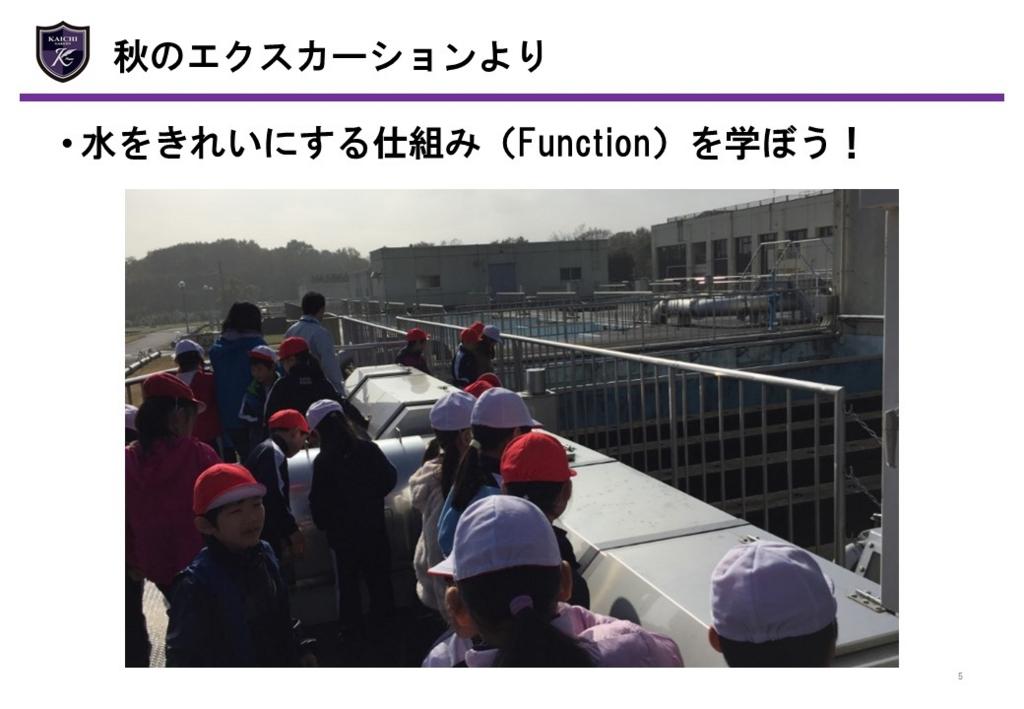 f:id:kaichinozomi:20161126104831j:plain
