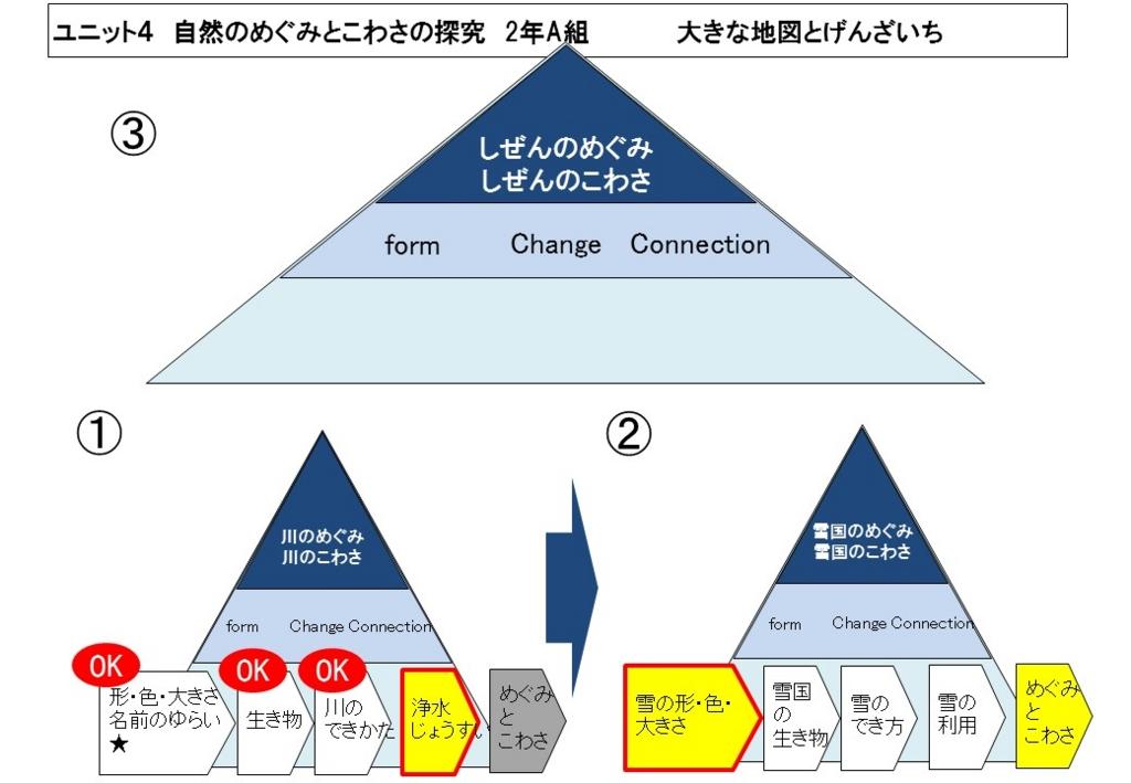 f:id:kaichinozomi:20161126104945j:plain